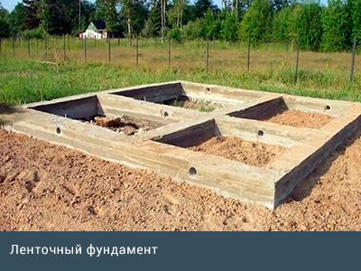 фундамент_ленточный