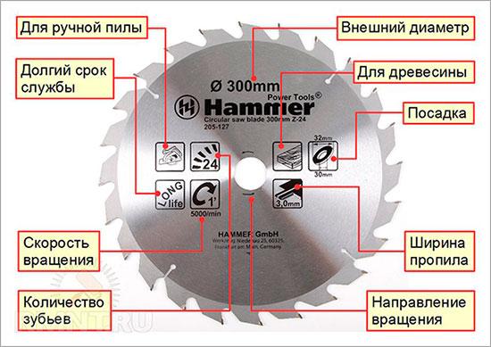 Параметры диска ручной пилы