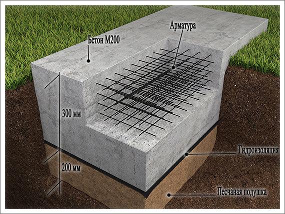фундамент-монолитная-плита