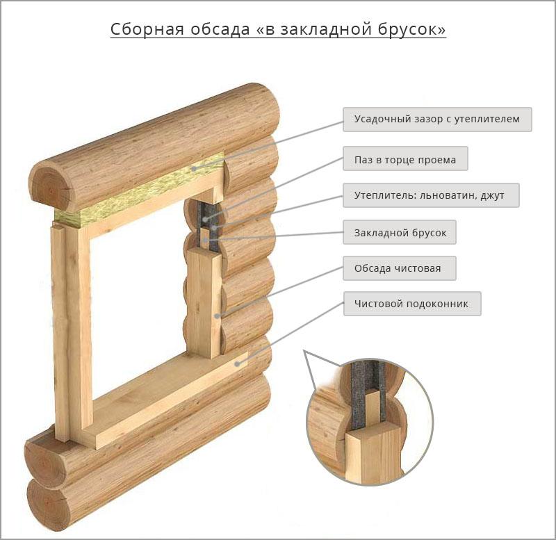 sbornaya-obsada-v-zakladnoy-brusok