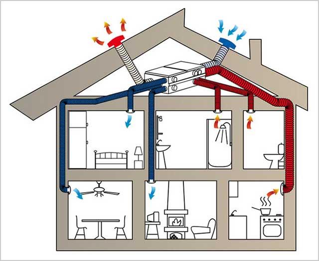 shema-pritochno-vyityazhnoy-ventilyatsii