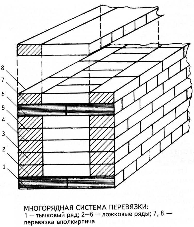 Строительный портал 1Как заделать проем окна в деревянном доме