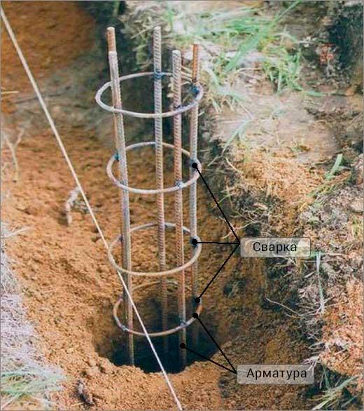 armirovanie-svaynogo-fundamenta
